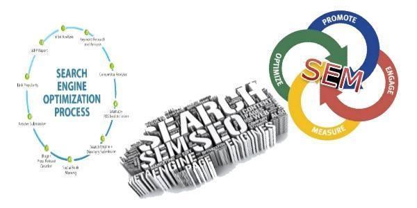 Sem ve Site Optimizasyon İlişkisi