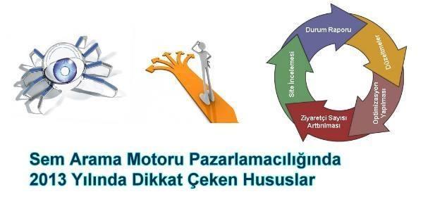 Sem Arama Motoru Pazarlamacılığında 2013 Yılı İçin Tavsiyeleri